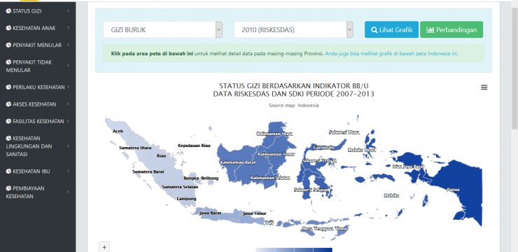 Tim Dokter Komunitas UI Buat Situs Web untuk Mudahkan Peroleh Data Kesehatan Indonesia