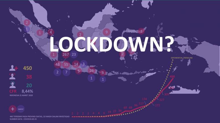 Rektor Ui Memahami Dampak Lockdown Bagi Perekonomian Indonesia Universitas Indonesia
