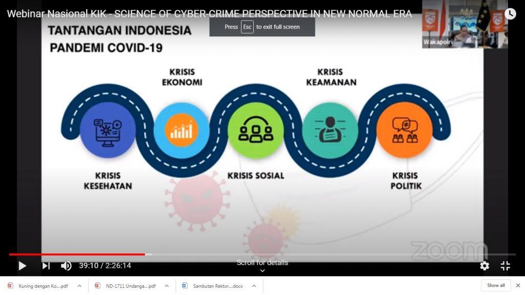 Kejahatan Siber Dalam Perspektif Era Pandemi Covid 19 Universitas Indonesia